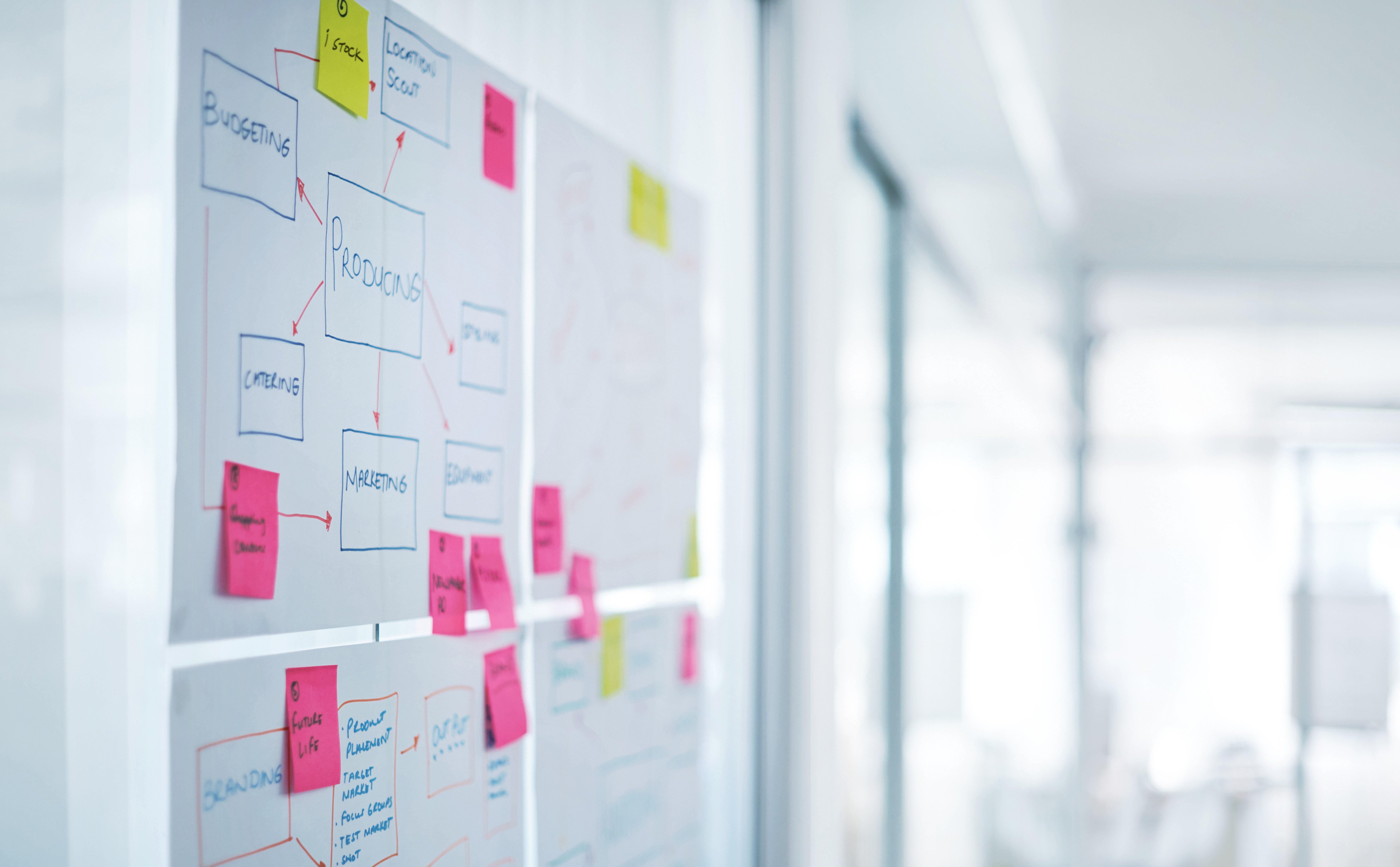Marketing workflow with sticky note