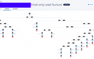 Marketing automation workflow in Pardot